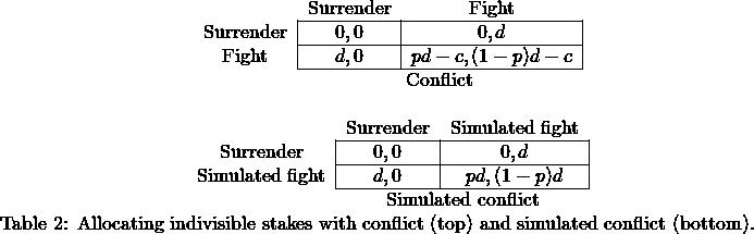 \begin{array}{c}  \begin{tabular}{cc|c|c|} & \multicolumn{1}{c}{} & \multicolumn{2}{c}{}\ & \multicolumn{1}{c}{} & \multicolumn{1}{c}{Surrender} & \multicolumn{1}{c}{Fight} \\cline{3-4} & Surrender & $0, 0$ & $0, d$ \\cline{3-4} & Fight & $d, 0$ & $pd-c, (1-p)d-c$ \\cline{3-4} & \multicolumn{1}{c}{} & \multicolumn{2}{c}{Conflict} \end{tabular} \ \begin{tabular}{cc|c|c|} & \multicolumn{1}{c}{} & \multicolumn{2}{c}{}\ & \multicolumn{1}{c}{} & \multicolumn{1}{c}{Surrender} & \multicolumn{1}{c}{Simulated fight} \\cline{3-4} & Surrender & $0, 0$ & $0, d$ \\cline{3-4} & Simulated fight & $d, 0$ & $pd, (1-p)d$ \\cline{3-4} & \multicolumn{1}{c}{} & \multicolumn{2}{c}{Simulated conflict} \end{tabular} \ \text{Table 2: Allocating indivisible stakes with conflict (top) and simulated conflict (bottom).} \end{array}